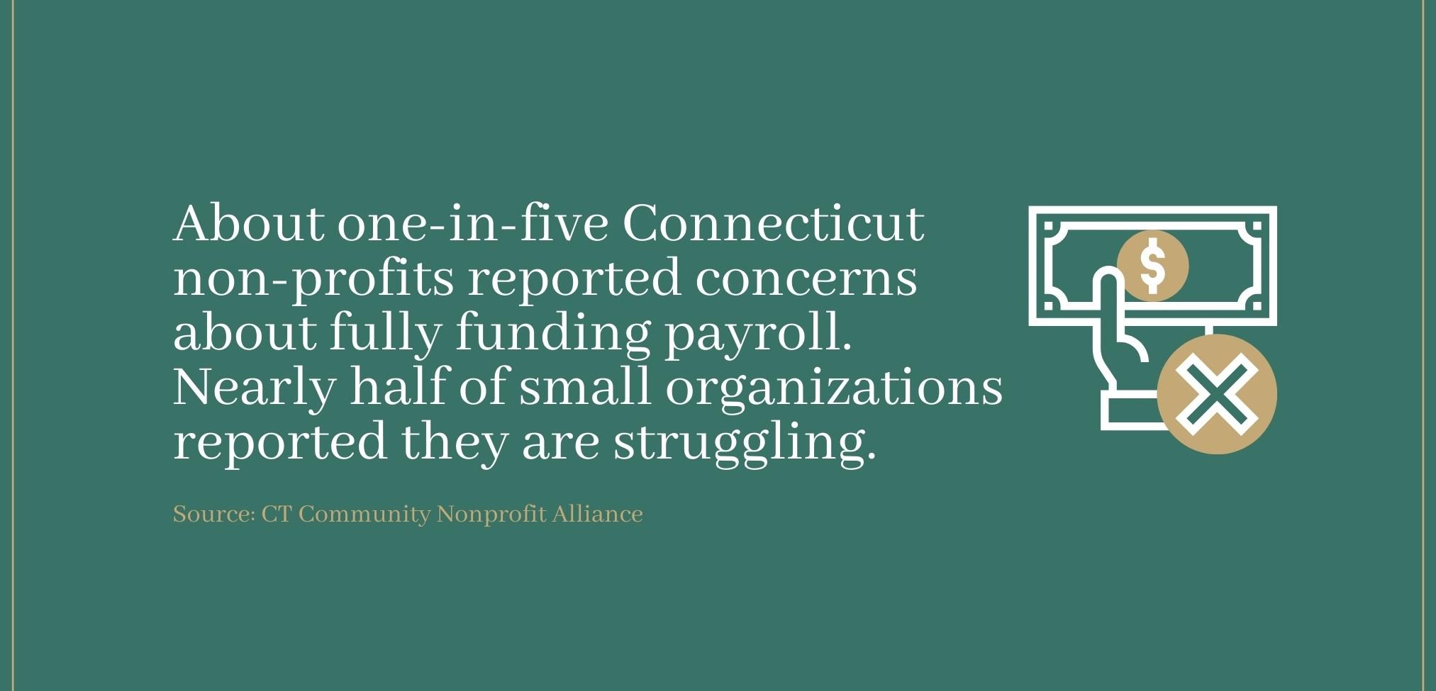 Nonprofit funding struggles